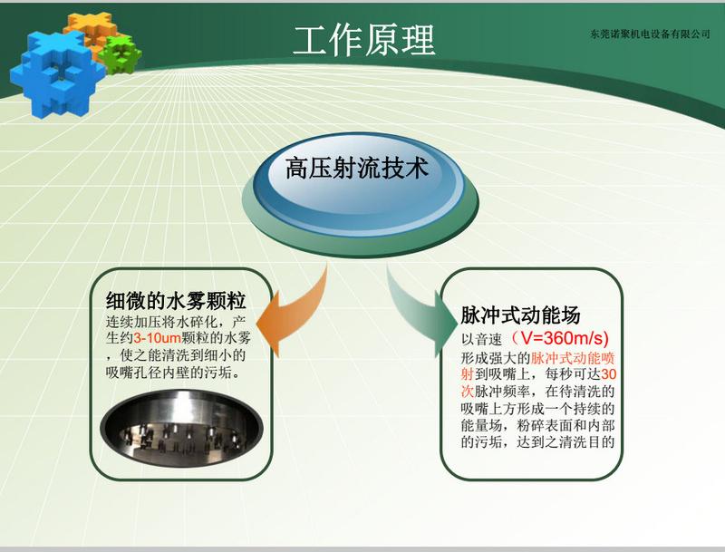 波峰焊炉前炉后检测AOI